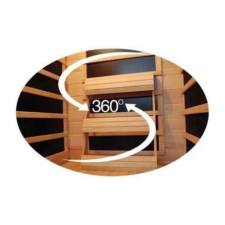 Utgående produkter   Sauna Relax hemlock Bastu