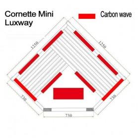 Hörnbastu Infraröd   Bastu Cornett Mini Hemlock   Yttermått:Längd: 1250 mmHöjd : 1900 mmBredd : 1250 mmLeveranstid:2-3 dagar(F