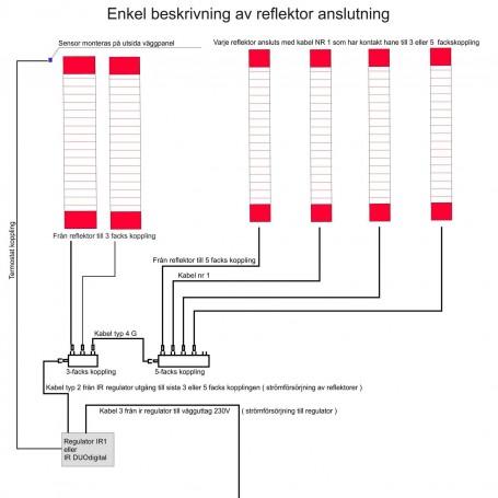 El kopplingar & kontakter   El tillförsel från vägguttag till regulator   TYP 3
