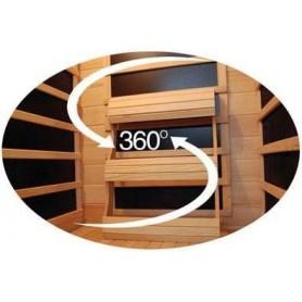 Utgående produkter   Sauna Relax Butiks exemplar