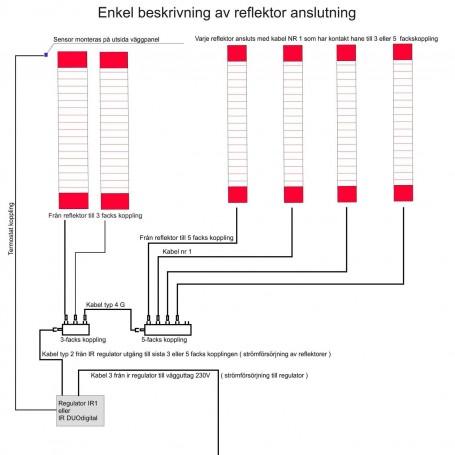 El kopplingar & kontakter   El kabel från reflektor till kopplingsdosa   TYP 1