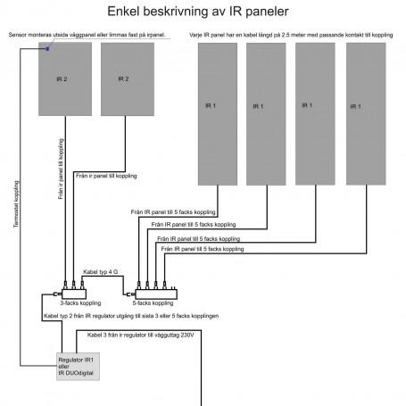 El kopplingar & kontakter   El kabel från dosa till regulator   TYP 2