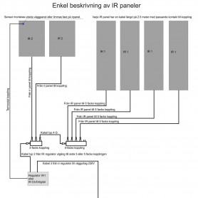 El kopplingar & kontakter   Skarvkabel mellan kopplingsdosor 3 meter   TYP 6
