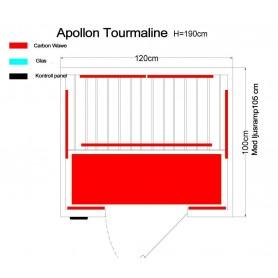 Utgående produkter   Apollon Tourmaline bastu Hemlock